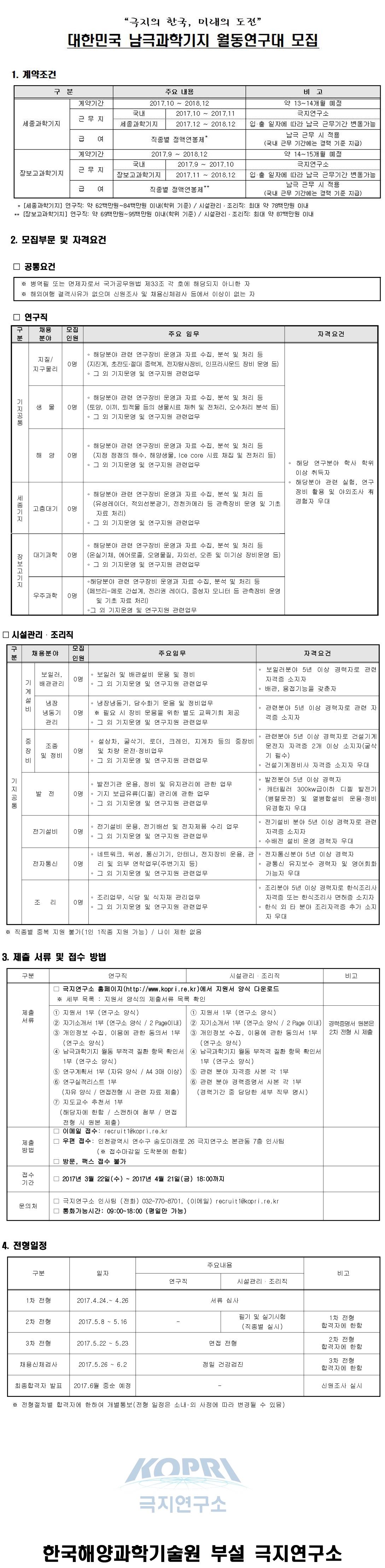 남극기지 월동연구대 모집공고2